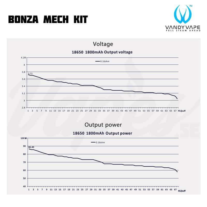 Vandy Vape Bonza Kit (27 mm, Mekanisk/Mech) - Vapes se Sverige